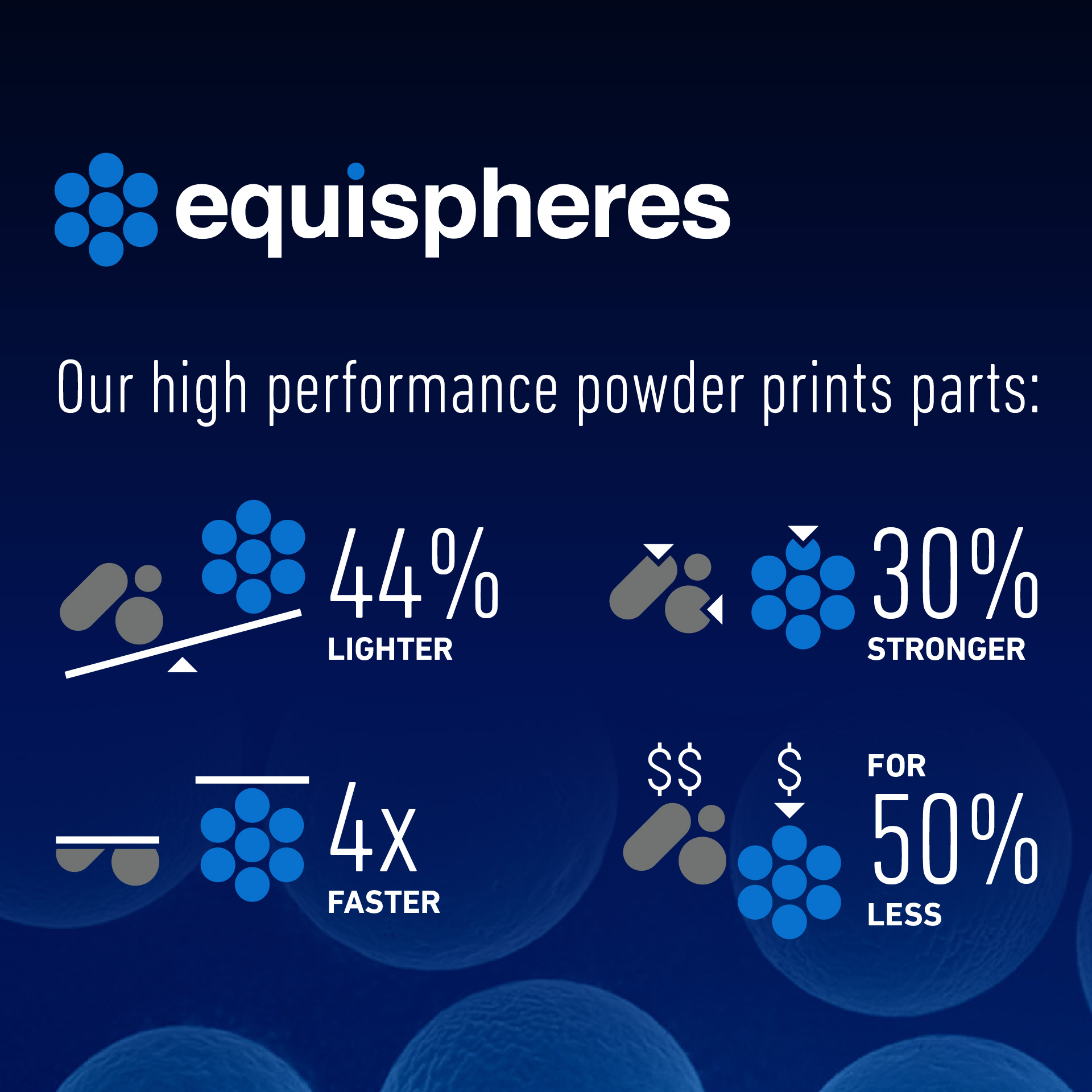 Our powder prints parts that are lighter and stronger, at a faster rate, at a lower cost.